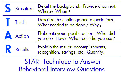 interview questions star